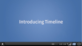 Time Line Introduction for Stirring Trouble Facebook page